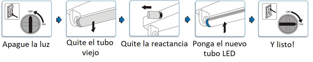 como instalar tubos led para carnicería