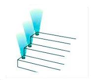 balizas para escaleras verticales